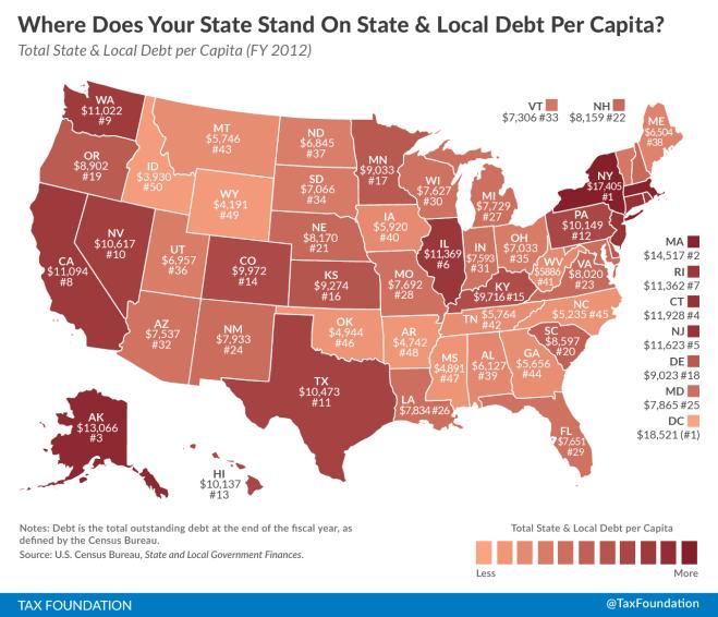 https://i0.wp.com/files.taxfoundation.org/20170322113245/State-Local-Debt-per-Capita-01.png?resize=659%2C566&ssl=1