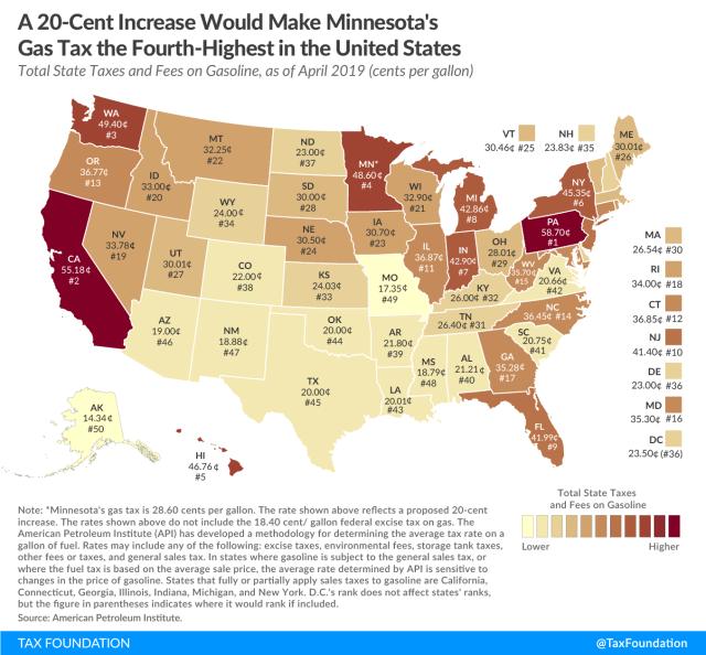 Minnesota gas tax increase