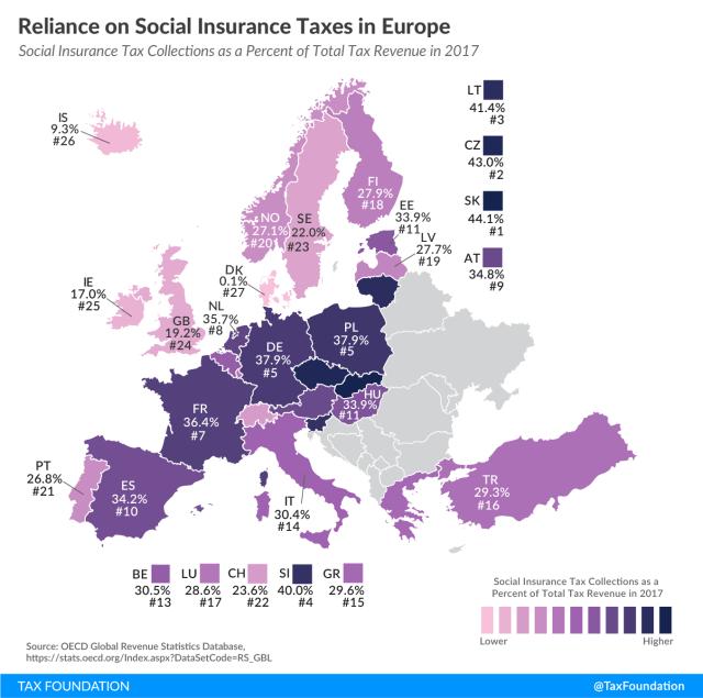 social insurance tax revenue reliance, social insurance taxes europe rankings