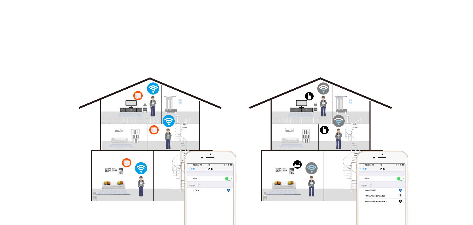 Home Wiring Wifi