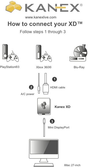 Kanex XD Opens Up Your iMac's DisplayPort to HDMI Input