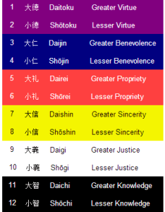 Color in japan traditional rankings also the colors of rh tofugu