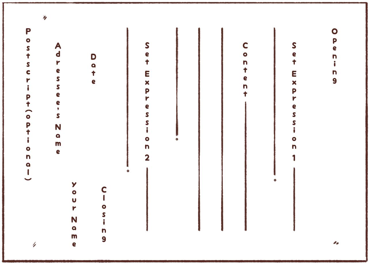 Japanese Letter Formatting Rules