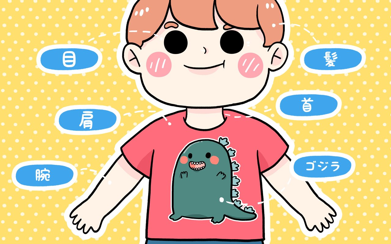 How To Fix Falling Wallpaper Learn Japanese Body Parts Words From 頭 To 指