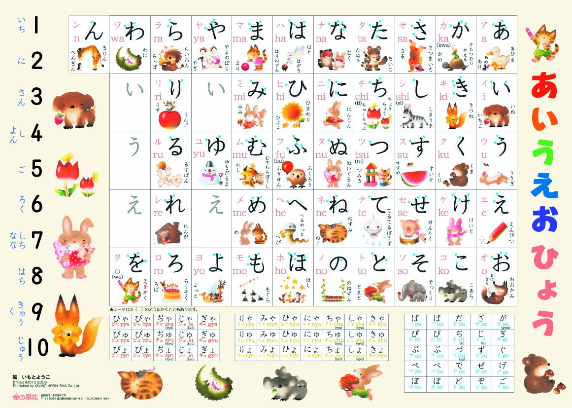 27 Downloadable Hiragana Charts
