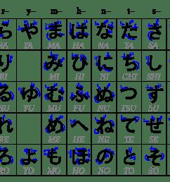 27 downloadable hiragana charts stroke order diagram [ 2000 x 1208 Pixel ]