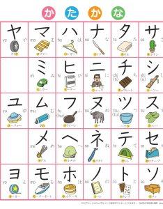 Japanese kids learning chart also downloadable katakana charts rh tofugu