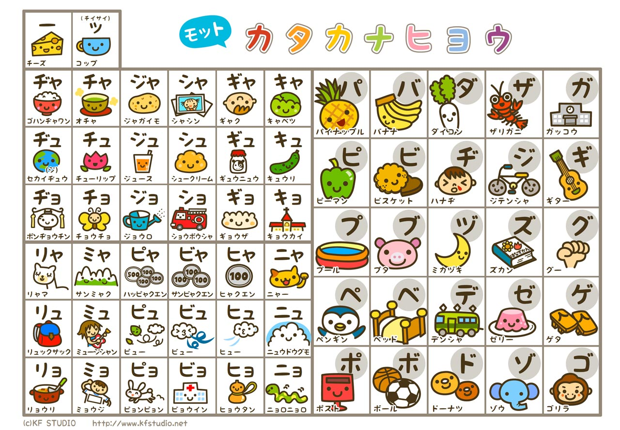 This Is Cute Hiragana Chart For Reference For You Guys T
