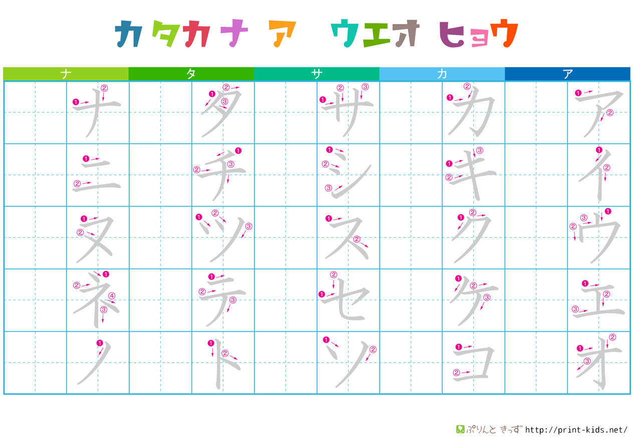 Hiragana And Katakana Practice Sheets