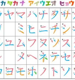 27 downloadable katakana charts mix stroke order chart for katakana [ 1280 x 887 Pixel ]