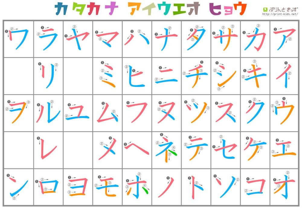 medium resolution of 27 downloadable katakana charts mix stroke order chart for katakana