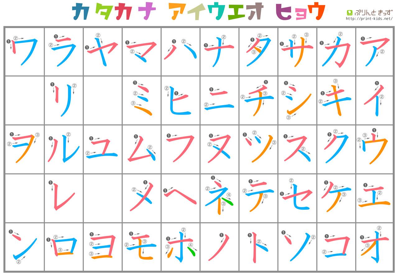 hight resolution of 27 downloadable katakana charts mix stroke order chart for katakana