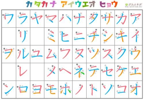 small resolution of 27 downloadable katakana charts mix stroke order chart for katakana