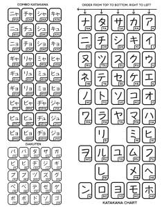 Katakana chart made by also downloadable charts rh tofugu