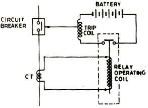 Main Circuit Breaker Tripping GE 200 Amp Breaker Wiring