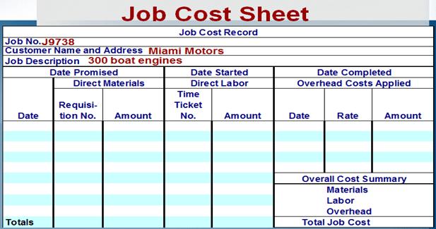 Fantastic Job Cost Sheet Template Gallery - Resume Ideas - namanasa.com
