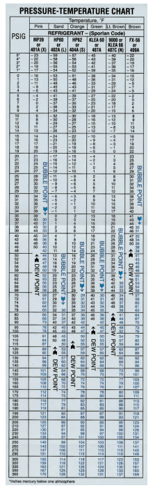 R404 Pt Chart : chart, Chart, Gallery