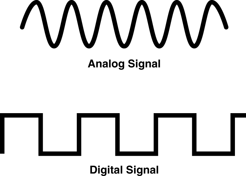 Digital Electronics Advantages and Disadvantages