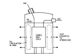 Plastic Wire Covers Plastic Equipment Cover Wiring Diagram