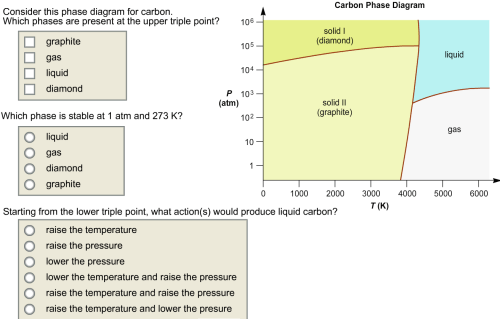 small resolution of consider this phase diagram for carbon which phases are present at the upper triple point