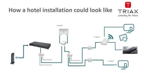 small resolution of installation scenarios
