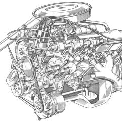 1997 Dodge Intrepid Engine Diagram Wiring Of Residential House Chrysler Concorde 3 5l