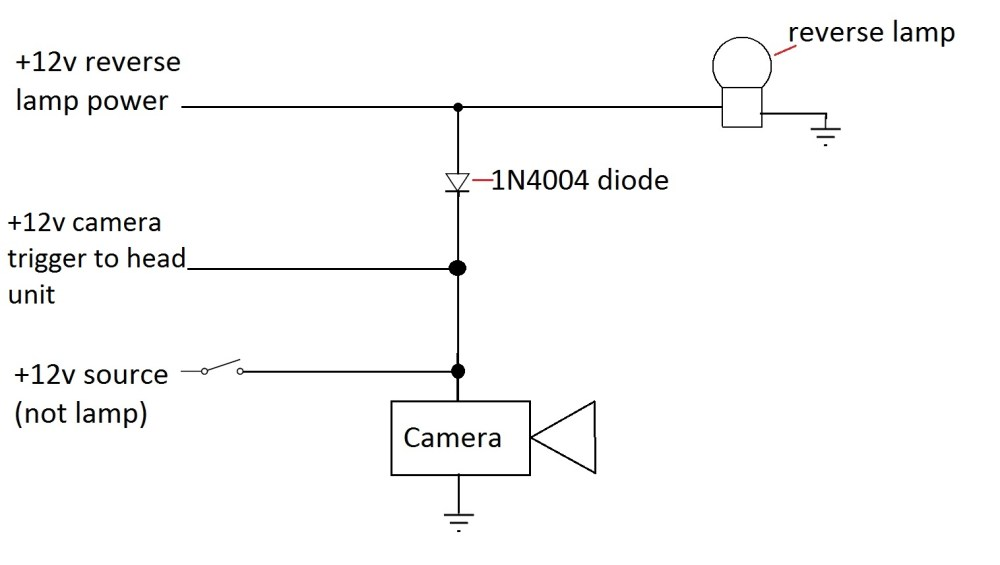 medium resolution of how to setup an override switch for a camera