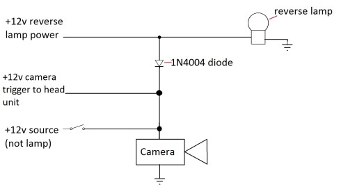 small resolution of how to setup an override switch for a camera