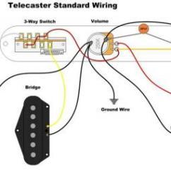 Telecaster Wiring Diagram 5 Way Switch Wheel And Axle Pastillas En Serie Con De 3 Posiciones : El Taller | Guitarristas.info