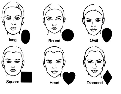 sunglass face shape guide, different face shapes, sunglasses for round face, sunglasses for oval face, sunglasses for square face, sunglasses for diamond face, sunglasses for heart face