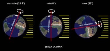 oscillazione senza luna