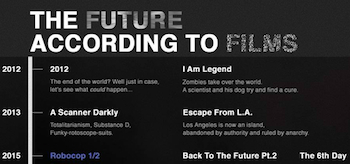 The Future According to Film Infographic, 02