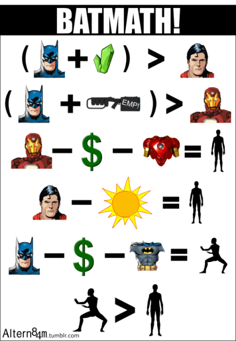 Batmath infographic
