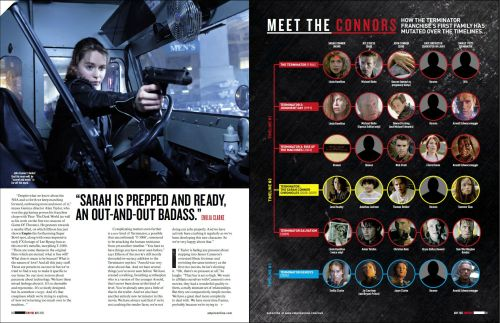 emilia-clarke-terminator-genisys-empire-magazine-may-2015-01-2679×1732