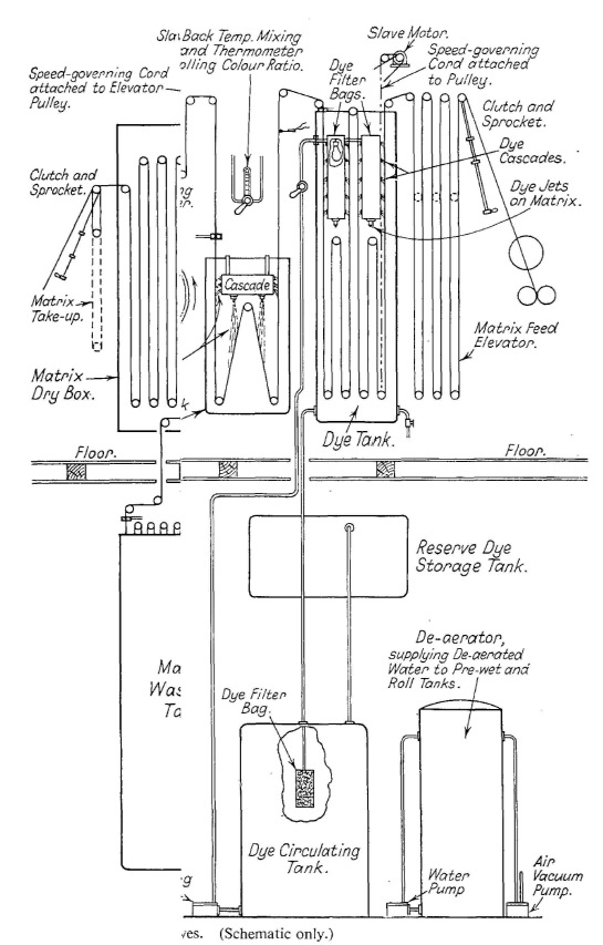 Smart 451 Fuse Box Diagram