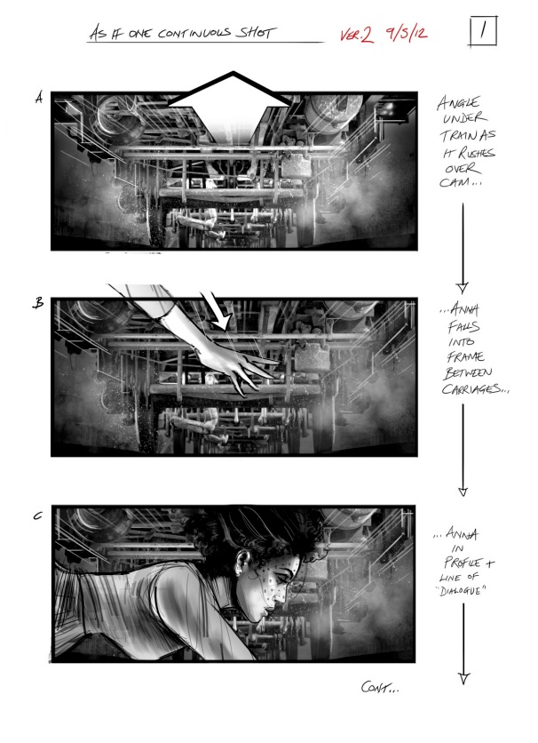 Anna Karenina storyboard 1 - David Allcock - Film Doctor