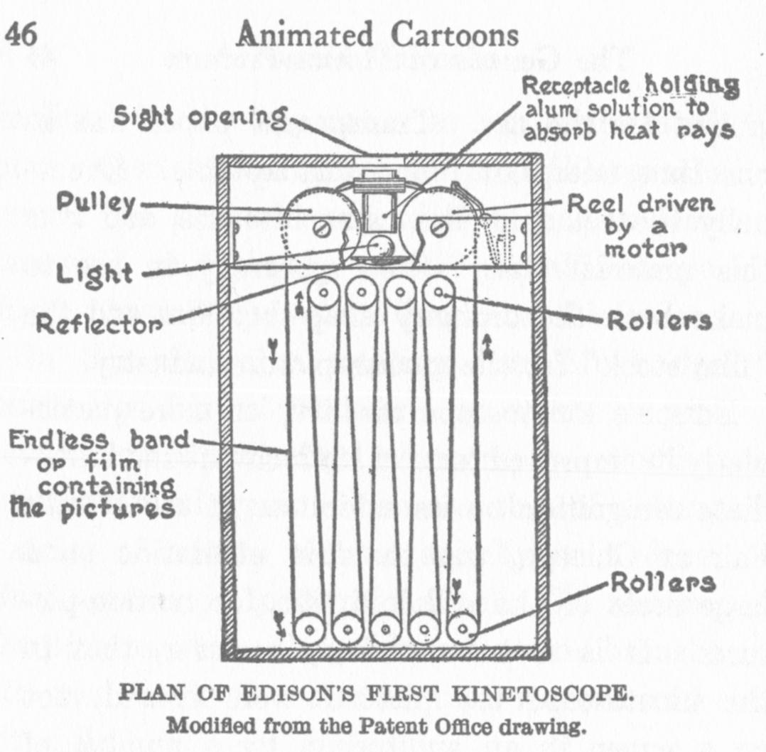 Kinetograph Amp Kinetoscope Vs Cinematographe