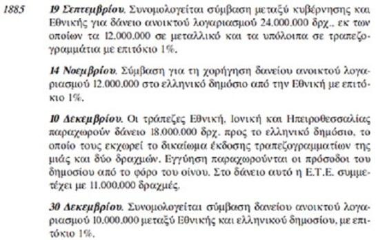 Rothschild κι Ἐθνικὴ τράπεζα.70