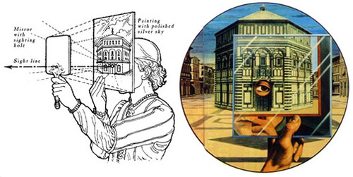 Esquema ilustrativo do experimento de Brunelleschi. À direita, a visão que do espectador segurando o espelho.