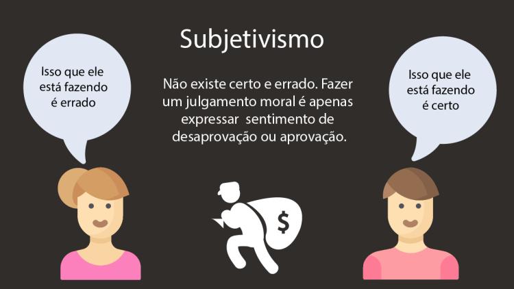 subjetivismo - esquema