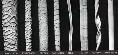 Le fibre naturali vegetali e sintetiche a microscopio