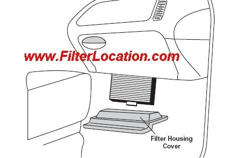 Ford F Series cabin air filter location