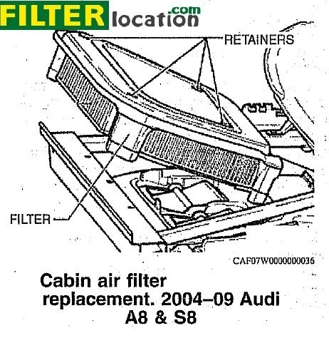 Audi A8 cabin air filter location