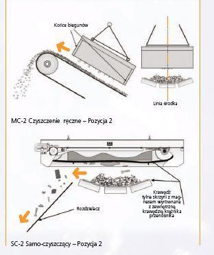 Instalacja magnesu- pozycja 2