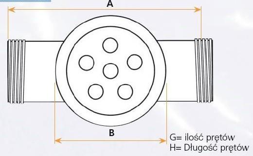 pułapki magnetyczne typ B