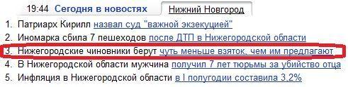 Взятки в Нижнем Новгороде