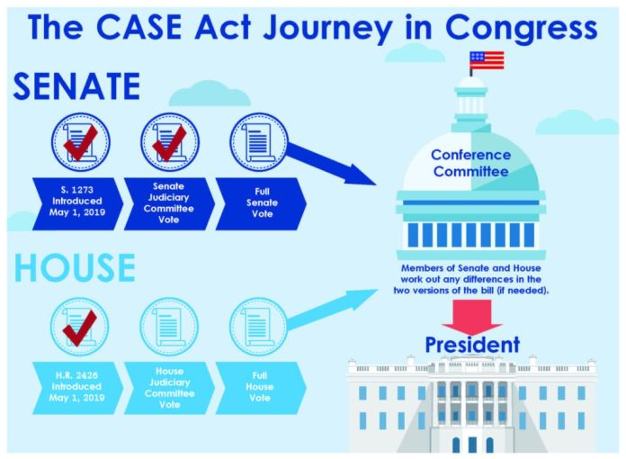 copyright CASE act journey
