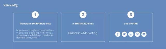 short link brandizzato