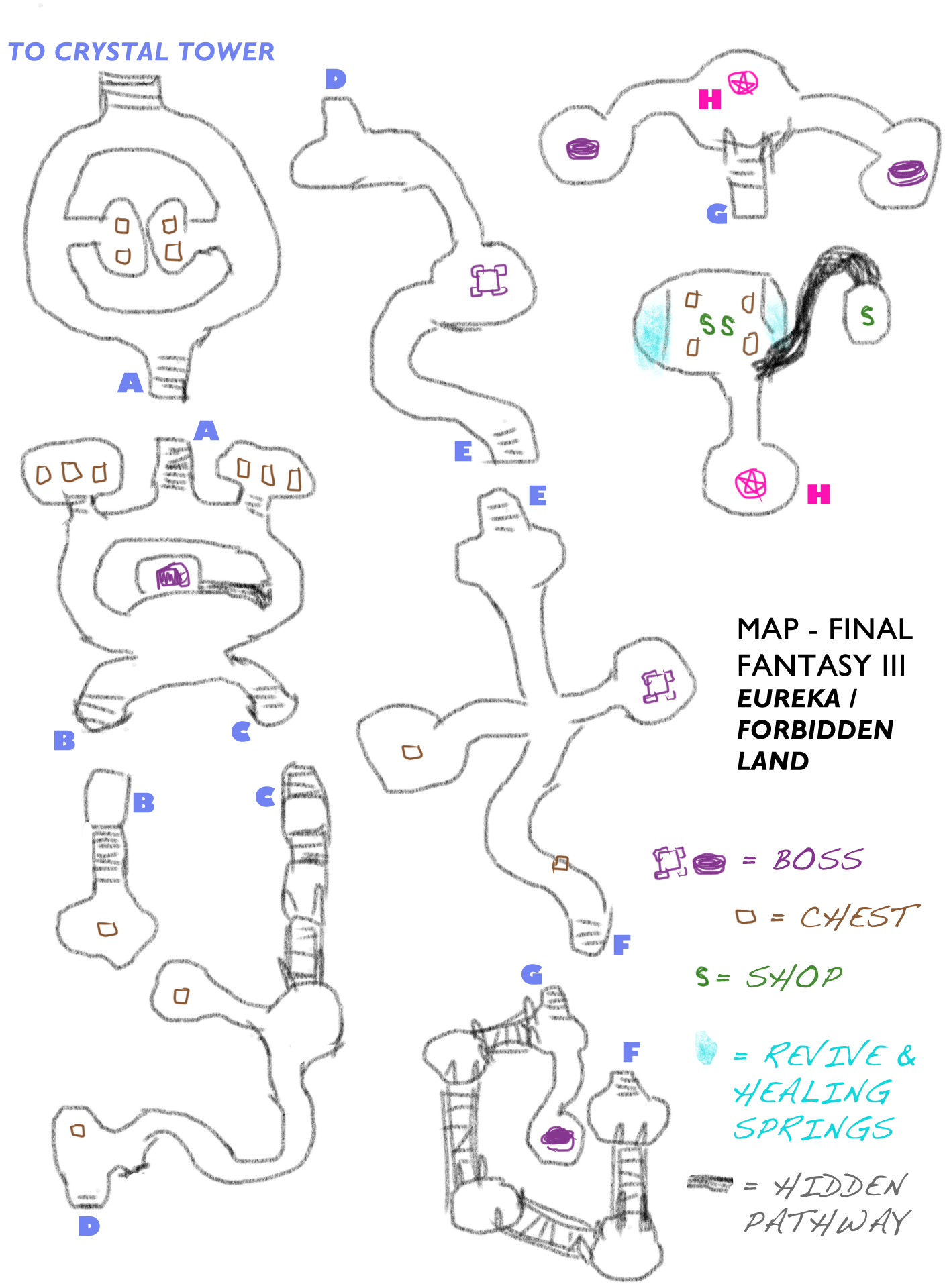 Ff7 Map Labeled : labeled