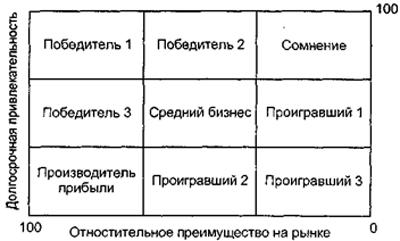 structura portofoliului de opțiuni)